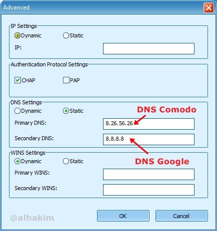 Kombinasi DNS