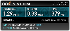 speed test indie home 1mbps