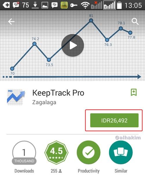 Beli Aplikasi android via play store