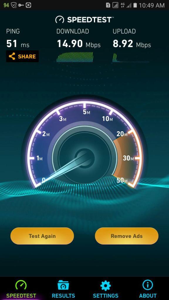 tes kecepatan internet 4g Axis